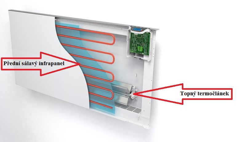 dualnz radiator